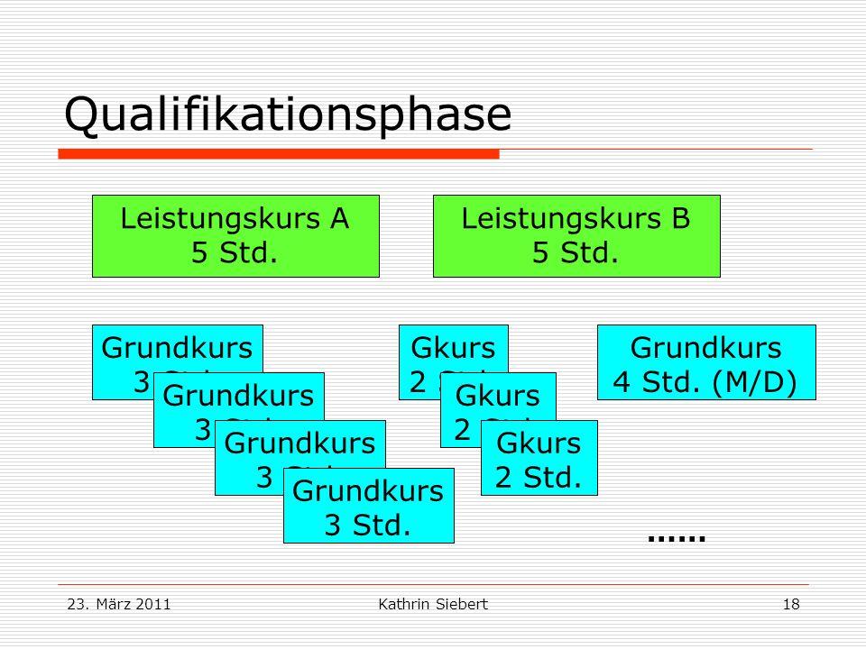 23.März 2011Kathrin Siebert18 Qualifikationsphase Leistungskurs A 5 Std.