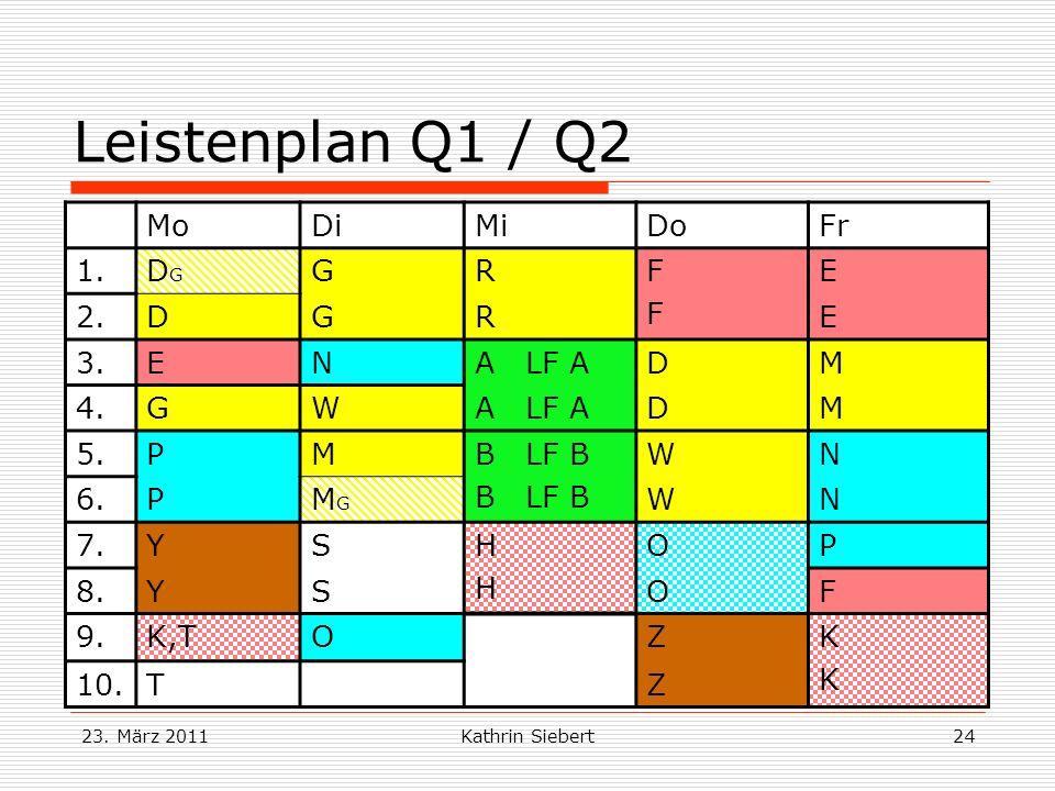 23. März 2011Kathrin Siebert24 Leistenplan Q1 / Q2 MoDiMiDoFr 1.DGDG GRFFFF E 2.DGRE 3.ENA LF ADM 4.GWA LF ADM 5.PMB LF B WN 6.PMGMG WN 7.YSHHHH OP 8.