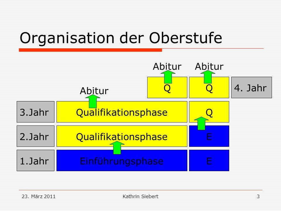 23.März 2011Kathrin Siebert3 Organisation der Oberstufe 4.