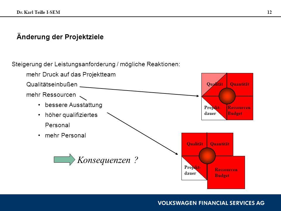Dr. Karl Teille I-SEM 12 Steigerung der Leistungsanforderung / mögliche Reaktionen: mehr Druck auf das Projektteam Qualitätseinbußen mehr Ressourcen b