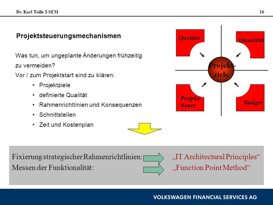 Dr. Karl Teille I-SEM 16 Projektsteuerungsmechanismen Was tun, um ungeplante Änderungen frühzeitig zu vermeiden? Vor / zum Projektstart sind zu klären