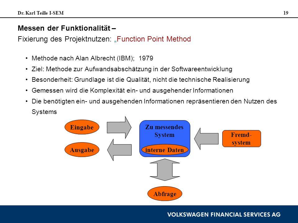 Dr. Karl Teille I-SEM 19 Messen der Funktionalität – Fixierung des Projektnutzen: Function Point Method Methode nach Alan Albrecht (IBM); 1979 Ziel: M