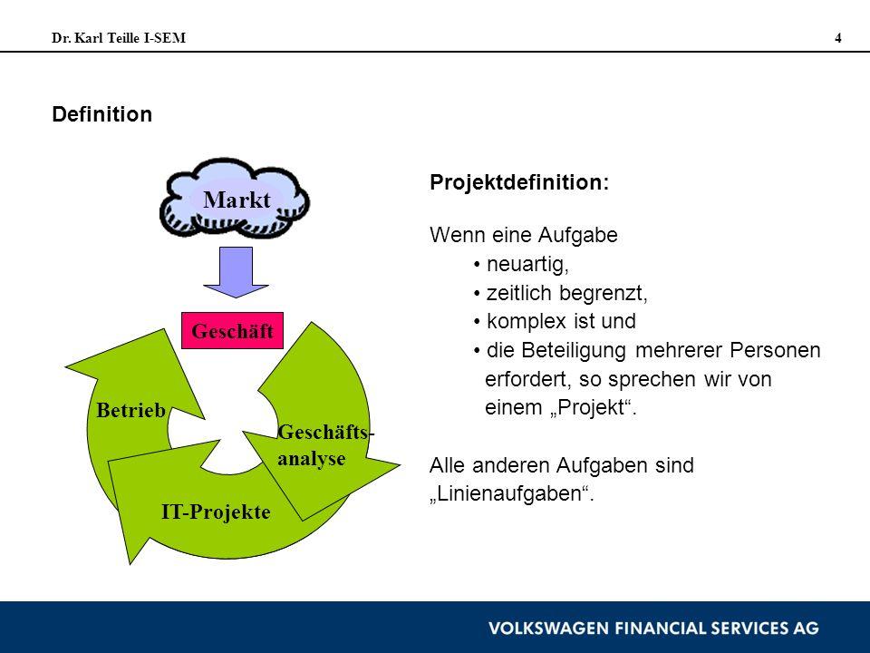 Dr. Karl Teille I-SEM 4 Definition Geschäft Markt Projektdefinition: Wenn eine Aufgabe neuartig, zeitlich begrenzt, komplex ist und die Beteiligung me