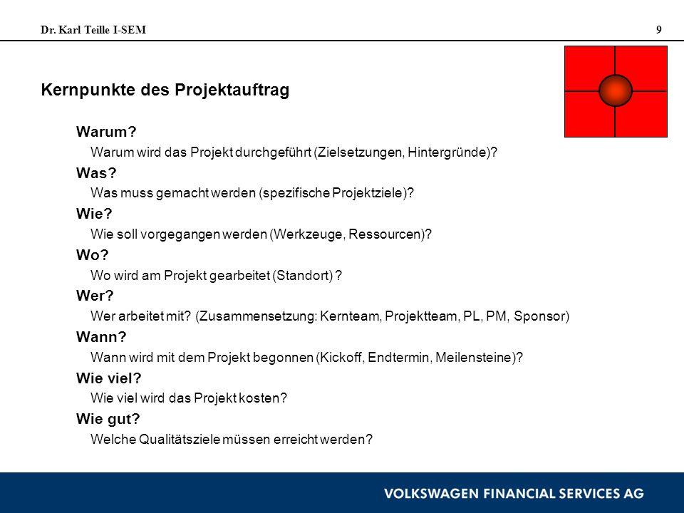 Dr. Karl Teille I-SEM 9 Warum? Warum wird das Projekt durchgeführt (Zielsetzungen, Hintergründe)? Was? Was muss gemacht werden (spezifische Projektzie