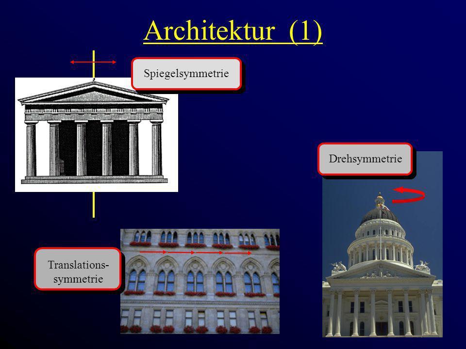 Architektur (1) SpiegelsymmetrieDrehsymmetrie Translations- symmetrie