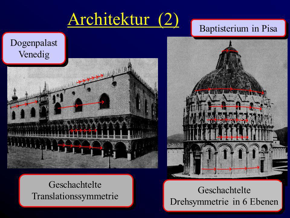 Architektur (2) Geschachtelte Translationssymmetrie Dogenpalast Venedig Dogenpalast Venedig Baptisterium in Pisa Geschachtelte Drehsymmetrie in 6 Eben