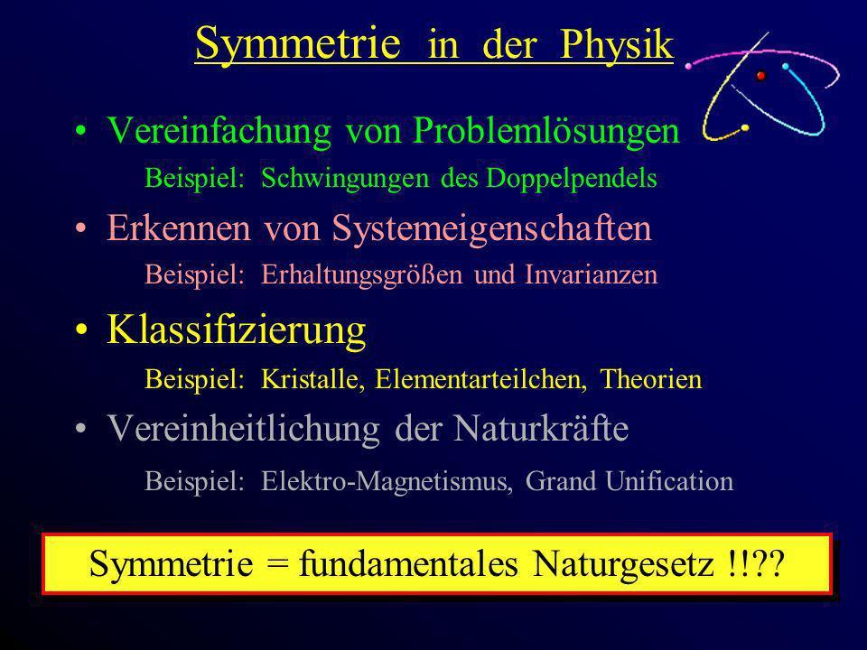 Symmetrie in der Physik Vereinfachung von Problemlösungen Beispiel: Schwingungen des Doppelpendels Erkennen von Systemeigenschaften Beispiel: Erhaltun