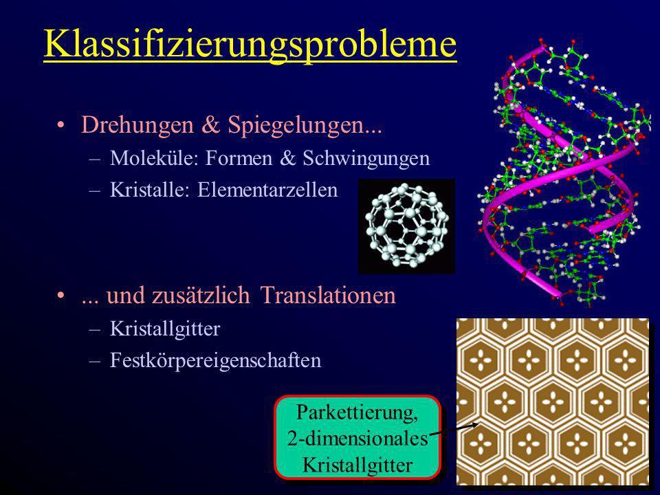 Klassifizierungsprobleme Drehungen & Spiegelungen... –Moleküle: Formen & Schwingungen –Kristalle: Elementarzellen Parkettierung, 2-dimensionales Krist