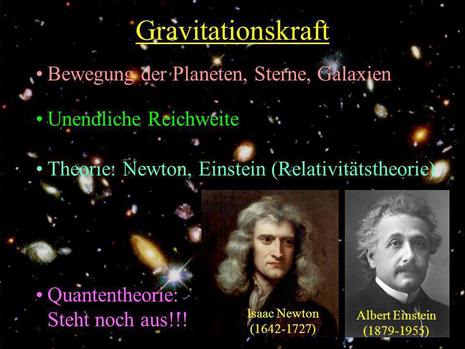 Gravitationskraft Bewegung der Planeten, Sterne, Galaxien Unendliche Reichweite Theorie: Newton, Einstein (Relativitätstheorie) Quantentheorie: Steht