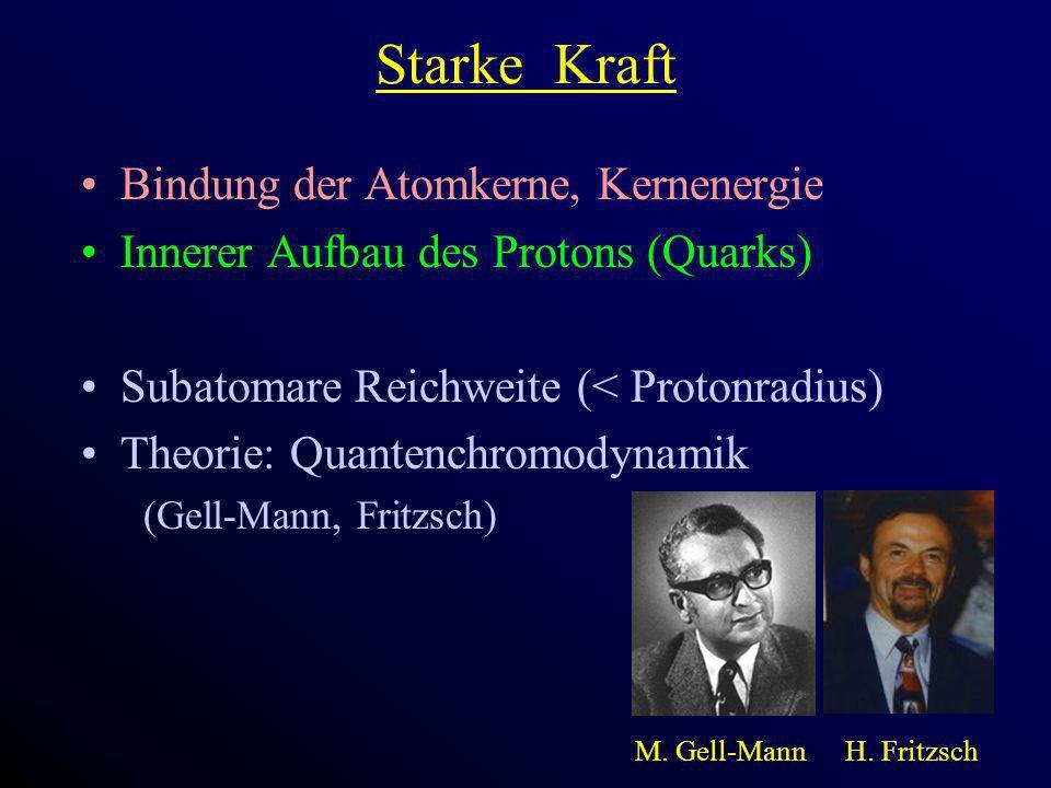 Starke Kraft Bindung der Atomkerne, Kernenergie Innerer Aufbau des Protons (Quarks) Subatomare Reichweite (< Protonradius) Theorie: Quantenchromodynam