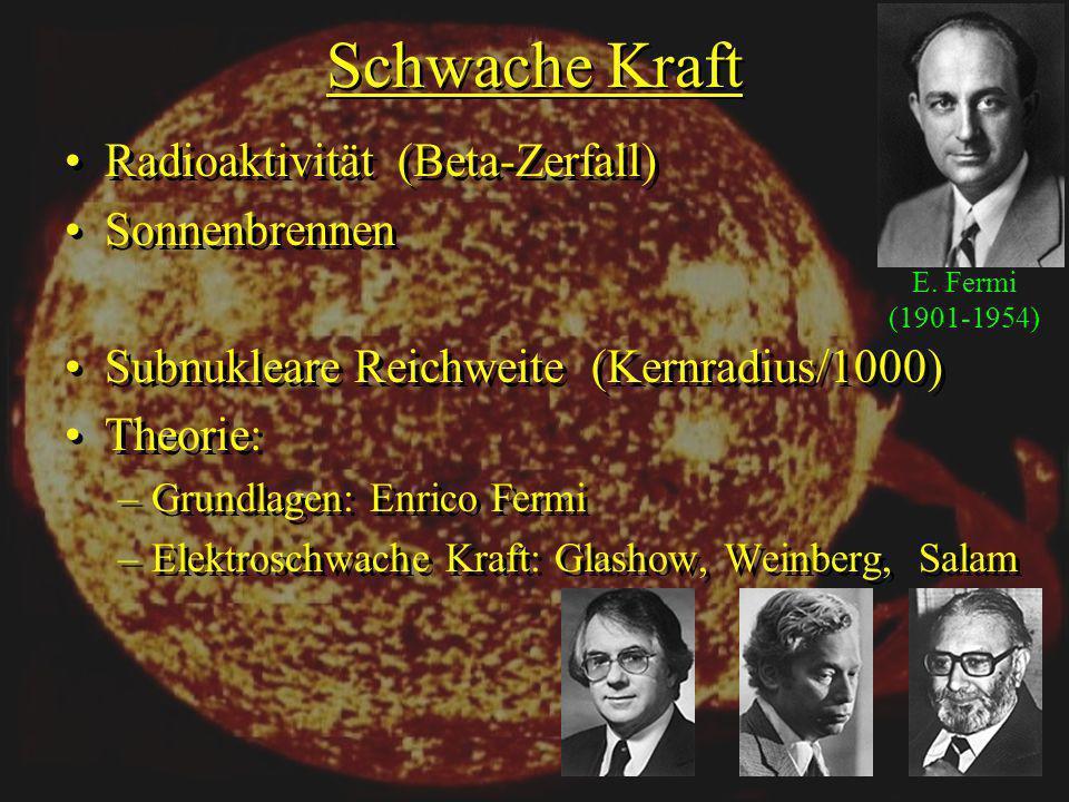 Schwache Kraft Radioaktivität (Beta-Zerfall) Sonnenbrennen Subnukleare Reichweite (Kernradius/1000) Theorie: –Grundlagen: Enrico Fermi –Elektroschwach