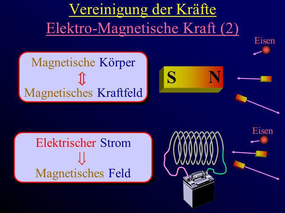 Vereinigung der Kräfte Elektro-Magnetische Kraft (2) Magnetische Körper Magnetisches Kraftfeld Magnetische Körper Magnetisches Kraftfeld Elektrischer