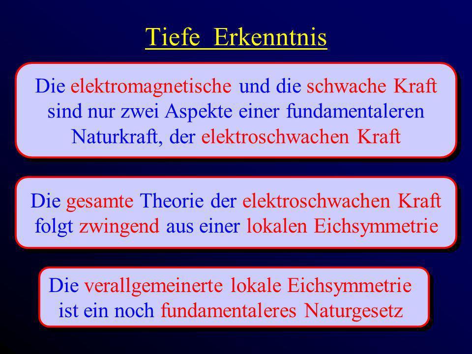 Tiefe Erkenntnis Die elektromagnetische und die schwache Kraft sind nur zwei Aspekte einer fundamentaleren Naturkraft, der elektroschwachen Kraft Die
