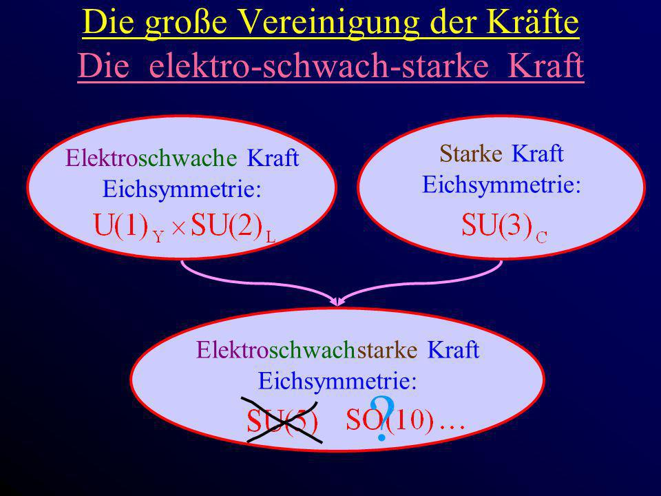 Elektroschwache Kraft Eichsymmetrie: Die große Vereinigung der Kräfte Die elektro-schwach-starke Kraft Starke Kraft Eichsymmetrie: Elektroschwachstark