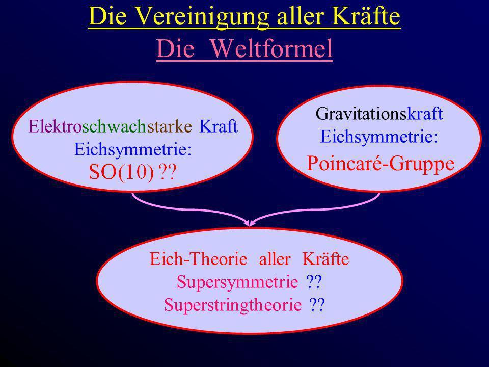 Elektroschwachstarke Kraft Eichsymmetrie: Die Vereinigung aller Kräfte Die Weltformel Gravitationskraft Eichsymmetrie: Eich-Theorie aller Kräfte Super