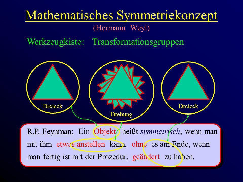 Mathematisches Symmetriekonzept (Hermann Weyl) Werkzeugkiste: Transformationsgruppen R.P. Feynman: Ein Objekt heißt symmetrisch, wenn man mit ihm etwa