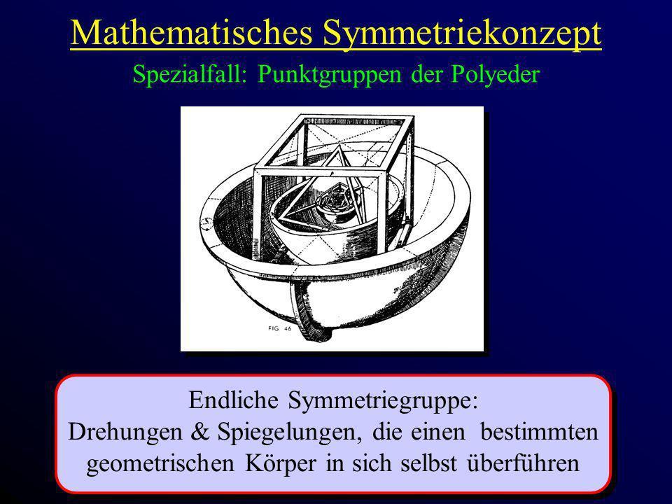 Mathematisches Symmetriekonzept Spezialfall: Punktgruppen der Polyeder Endliche Symmetriegruppe: Drehungen & Spiegelungen, die einen bestimmten geomet