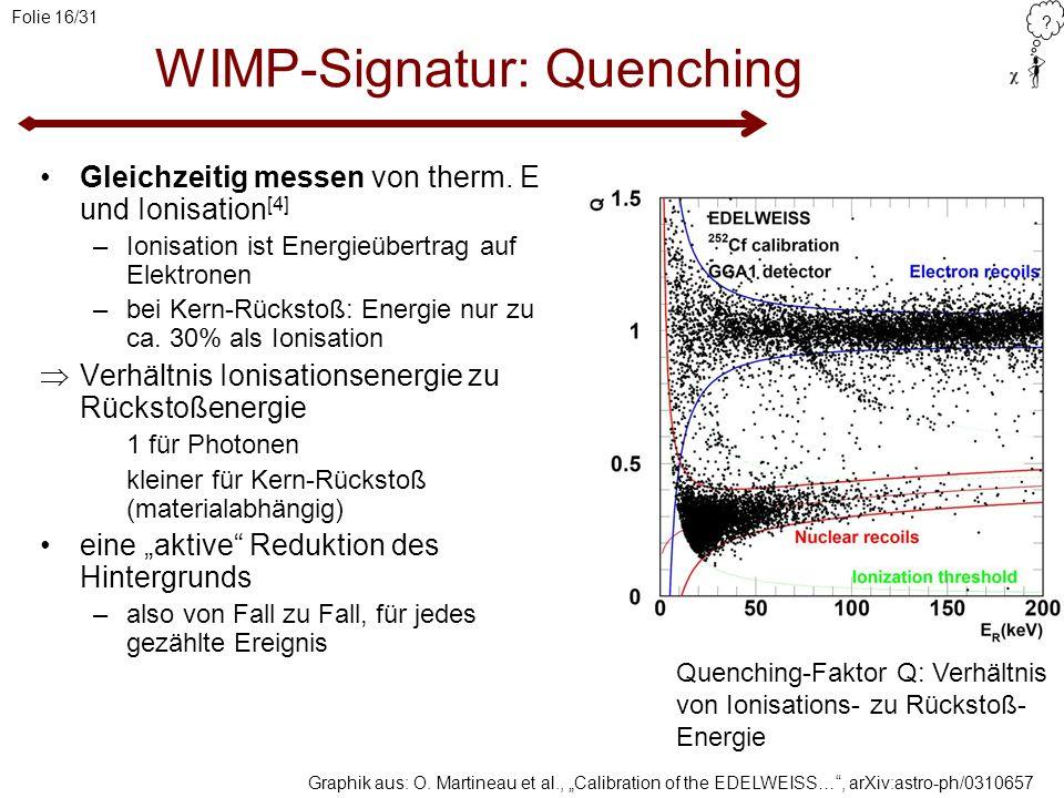 ? Folie 16/31 WIMP-Signatur: Quenching Gleichzeitig messen von therm. E und Ionisation [4] –Ionisation ist Energieübertrag auf Elektronen –bei Kern-Rü