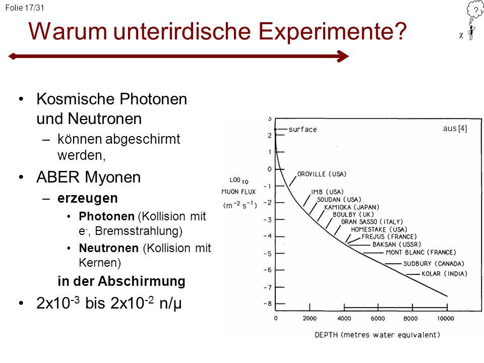 ? Folie 17/31 Warum unterirdische Experimente? Kosmische Photonen und Neutronen –können abgeschirmt werden, ABER Myonen –erzeugen Photonen (Kollision
