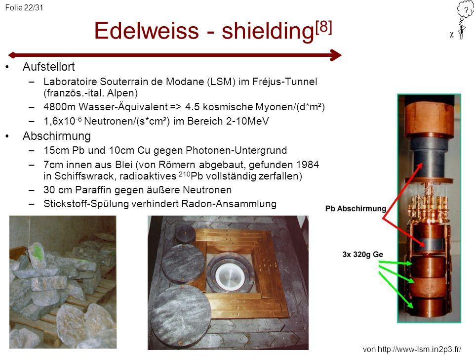 ? Folie 22/31 Edelweiss - shielding [8] Aufstellort –Laboratoire Souterrain de Modane (LSM) im Fréjus-Tunnel (französ.-ital. Alpen) –4800m Wasser-Äqui