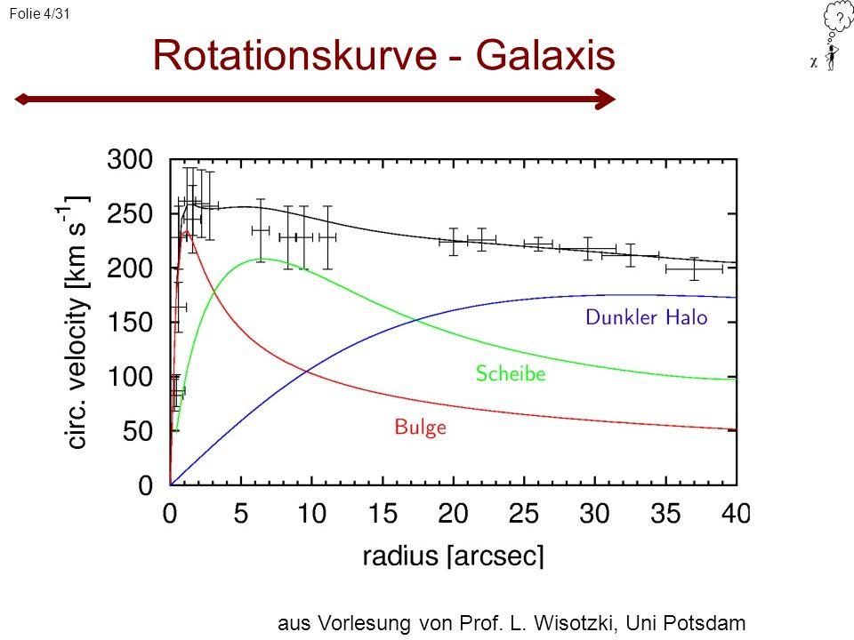 ? Folie 4/31 Rotationskurve - Galaxis aus Vorlesung von Prof. L. Wisotzki, Uni Potsdam