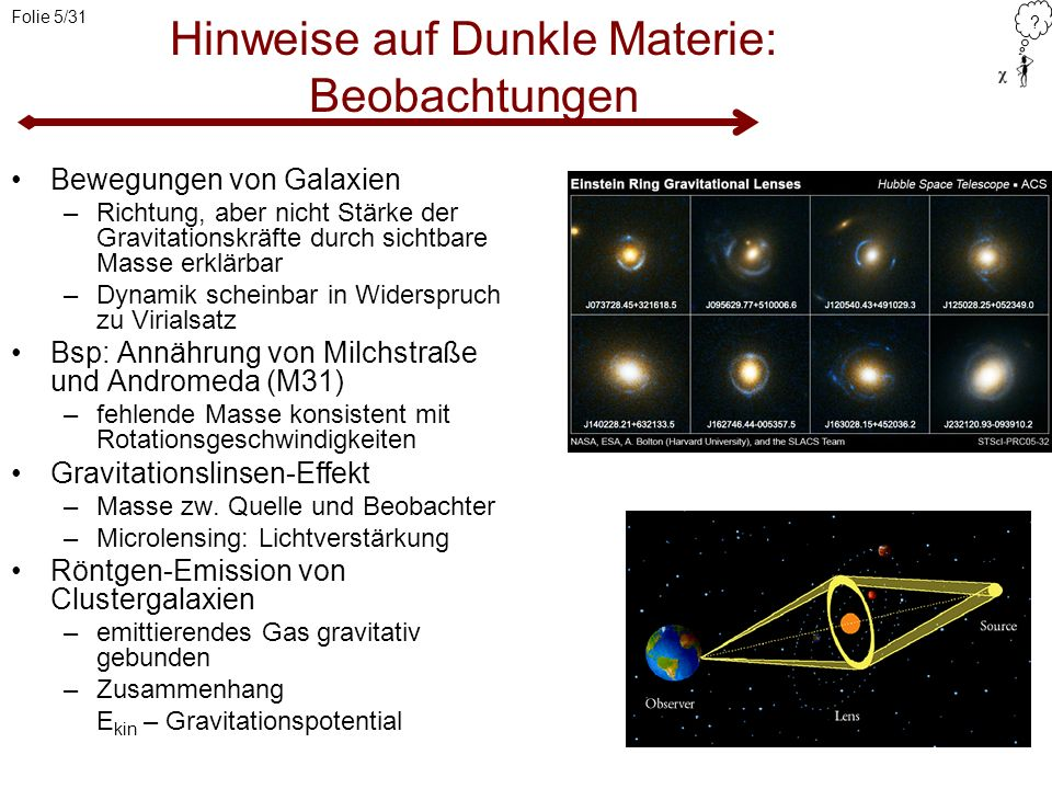 ? Folie 5/31 Hinweise auf Dunkle Materie: Beobachtungen Bewegungen von Galaxien –Richtung, aber nicht Stärke der Gravitationskräfte durch sichtbare Ma