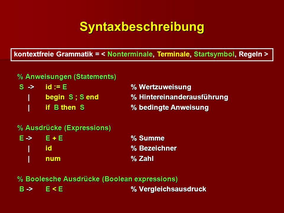 Syntaxbeschreibung % Anweisungen (Statements) S -> id := E % Wertzuweisung S -> id := E % Wertzuweisung | begin S ; S end % Hintereinanderausführung |