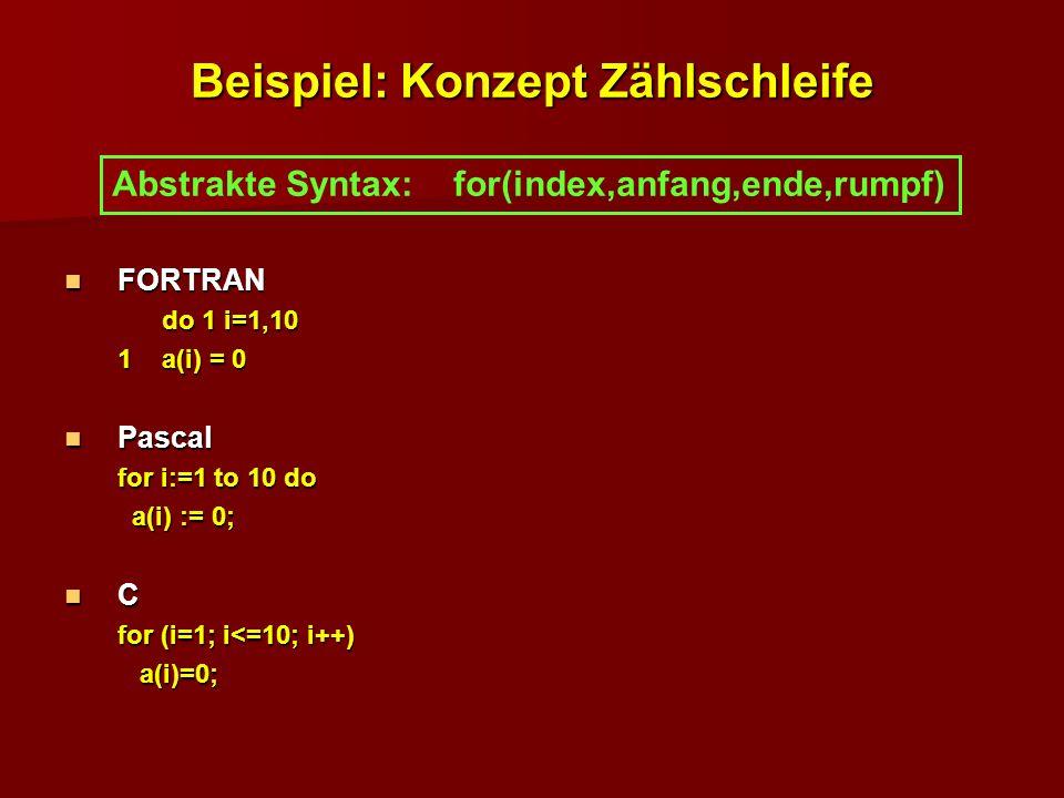 Beispiel: Konzept Zählschleife FORTRAN FORTRAN do 1 i=1,10 do 1 i=1,10 1a(i) = 0 Pascal Pascal for i:=1 to 10 do a(i) := 0; a(i) := 0; C for (i=1; i<=
