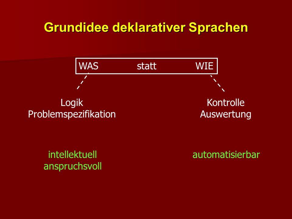 Grundidee deklarativer Sprachen WAS statt WIE Kontrolle Auswertung Logik Problemspezifikation automatisierbarintellektuell anspruchsvoll
