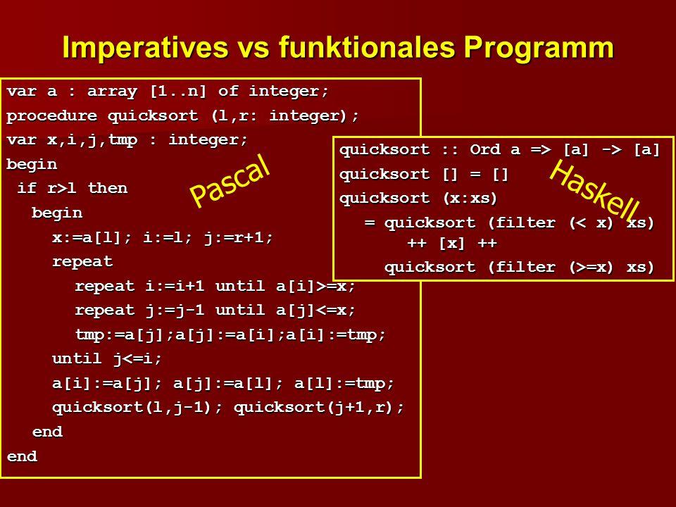 Imperatives vs funktionales Programm var a : array [1..n] of integer; procedure quicksort (l,r: integer); var x,i,j,tmp : integer; begin if r>l then i