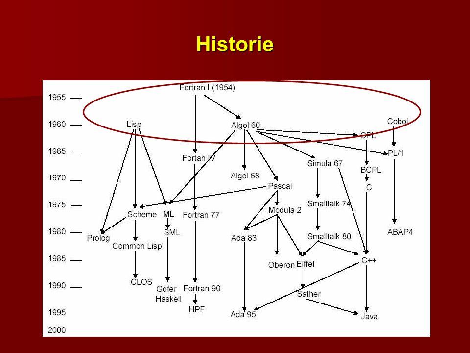 Fortran (Formula Translator) Entwicklung 1954-56 bei IBM unter John Backus Entwicklung 1954-56 bei IBM unter John Backus Standard für numerische Berechnungen (scientific computing) Standard für numerische Berechnungen (scientific computing) Hauptinnovationen: Hauptinnovationen: –math.