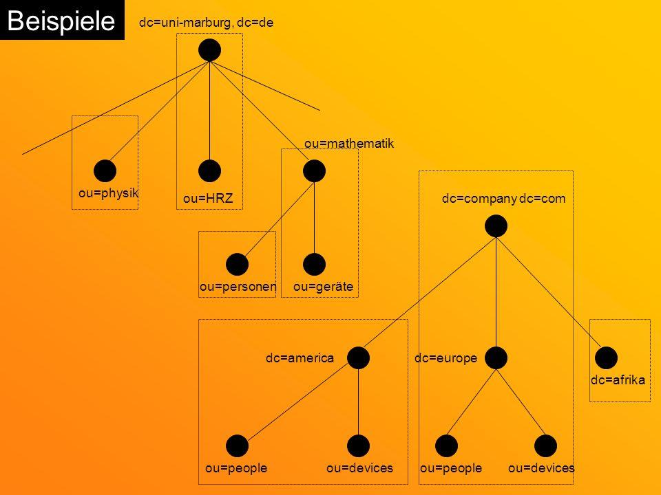 Beispiele ou=mathematik dc=uni-marburg, dc=de ou=physik ou=HRZ ou=personenou=geräte dc=company dc=com dc=americadc=europe dc=afrika ou=peopleou=devicesou=peopleou=devices