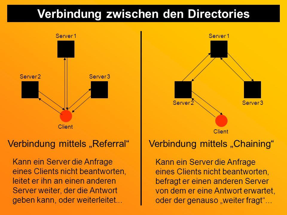 Verbindung zwischen den Directories Server 1 Server 3Server 2 Client Verbindung mittels Referral Kann ein Server die Anfrage eines Clients nicht beantworten, leitet er ihn an einen anderen Server weiter, der die Antwort geben kann, oder weiterleitet...