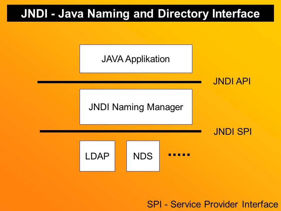 JNDI - Java Naming and Directory Interface JAVA Applikation JNDI Naming Manager LDAPNDS JNDI API JNDI SPI SPI - Service Provider Interface