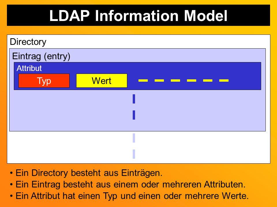 LDAP Information Model Directory Eintrag (entry) Ein Directory besteht aus Einträgen.