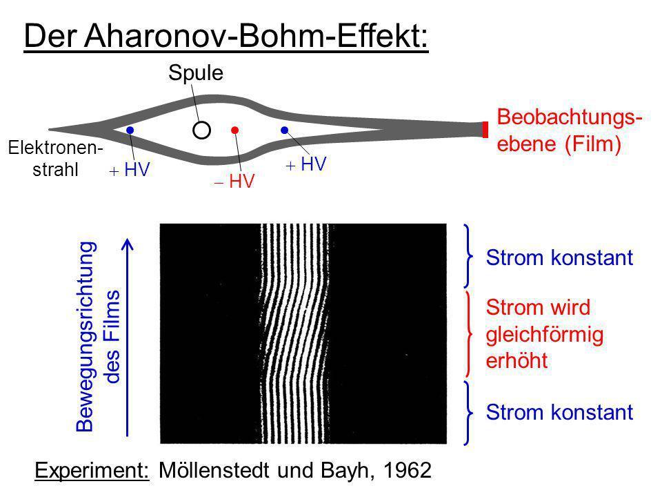 e e -B-Fabrik: BaBar (SLAC), (Super-)Belle (KEK) Zukunft: SuperB (?) bei Rom (?) e e 9,0 GeV3,1 GeV WW asymmetrischer Collider Lorentz-Boost t messbar Vorteil: Sehr einfacher Endzustand Herausforderung: Extreme Luminositäten erforderlich heute Routine: Zukunft: