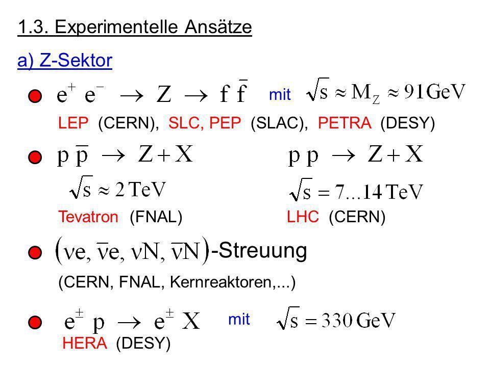 b) W-Sektor mit LEP (CERN) Tevatron (FNAL)LHC (CERN) HERA (DESY) mit ( ) LEP, CLEO, ARGUS, BES, BaBar, Belle LHC (CERN) (single top production)