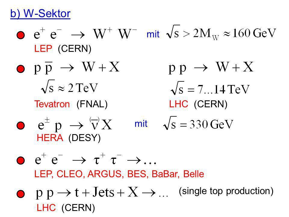 c)LHC: pp bei (ab 2010), (ab 2013) g g H dominante Erzeugung wichtige Zerfälle für m H H 150 GeV H 150 200 GeV H 150 GeV