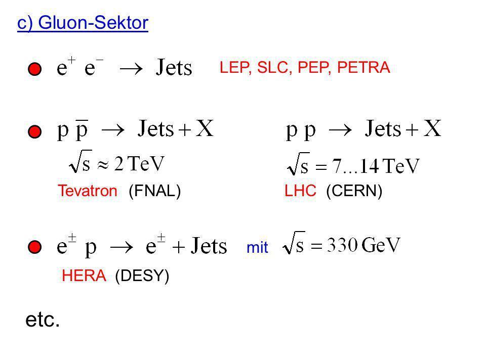 d) Massen-Sektor LEP Tevatron (FNAL) LHC (CERN) Higgs: Quark-Mischung und CP-Verletzung BaBar (SLAC), Belle (KEK) Tevatron (FNAL) LHC (CERN) LEP (CERN), SLC (SLAC) etc.