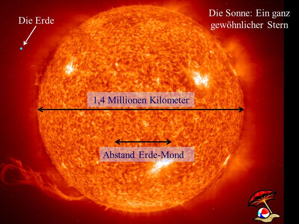 Die Erde 13 Tausend Kilometer Der Mond 3 Tausend Kilometer 380 Tausend Kilometer