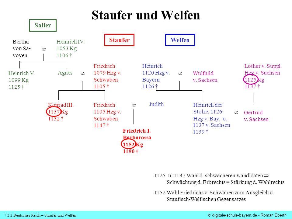 7.2.2 Deutsches Reich – Staufer und Welfen© digitale-schule-bayern.de - Roman Eberth Auf dem Reichstag in Regensburg (1156) schlichtete Friedrich I.