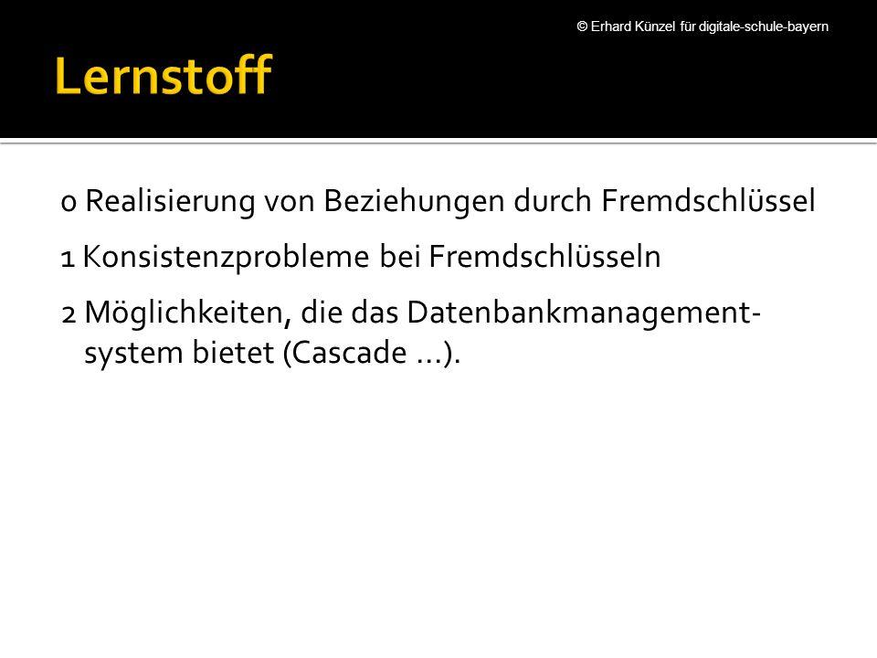 Eine dynamisch aufgebaute Seite Dahinter steckt sicher eine Datenbank © Erhard Künzel für digitale-schule-bayern Bildquelle: shop.hm.com