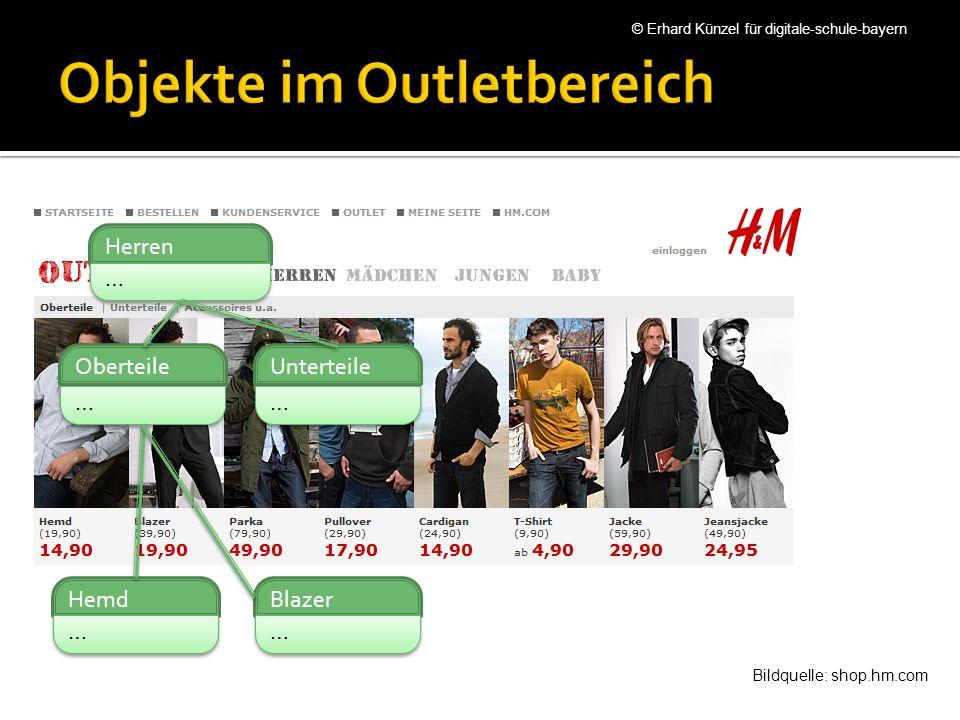Herren … … Oberteile … … Unterteile … … Hemd … … Blazer … … © Erhard Künzel für digitale-schule-bayern Bildquelle: shop.hm.com