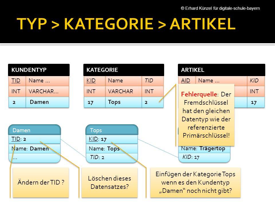 Wir prüfen, wie bei Set-Angeboten (Hose + Top als 1:1-Beziehung zwischen Artikeln) die Fremdschlüssel behandelt werden sollten.