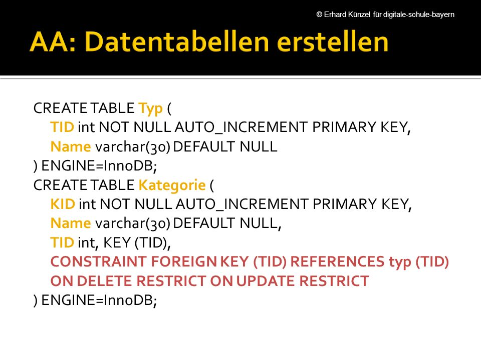 CREATE TABLE Typ ( TID int NOT NULL AUTO_INCREMENT PRIMARY KEY, Name varchar(30) DEFAULT NULL ) ENGINE=InnoDB; CREATE TABLE Kategorie ( KID int NOT NU