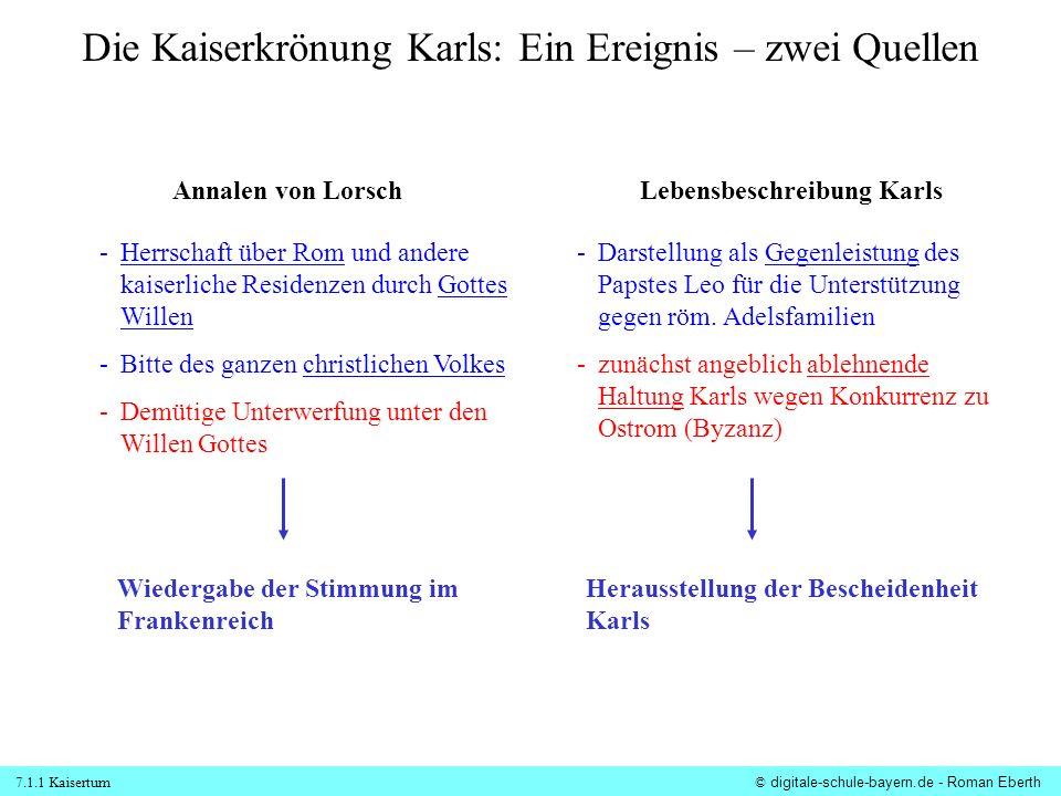 7.1.1 Kaisertum© digitale-schule-bayern.de - Roman Eberth Annalen von LorschLebensbeschreibung Karls -Herrschaft über Rom und andere kaiserliche Resid