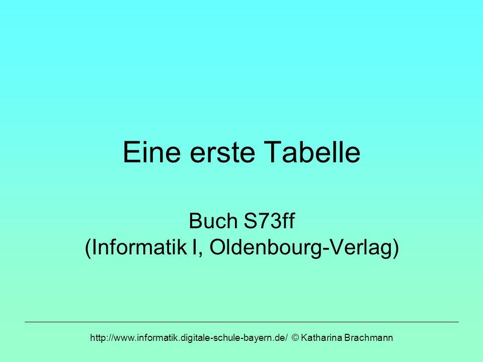 http://www.informatik.digitale-schule-bayern.de/ © Katharina Brachmann Anlegen einer ersten Tabelle Nicht vergessen, beim Typ VARCHAR muss eine Länge eingegeben werden.