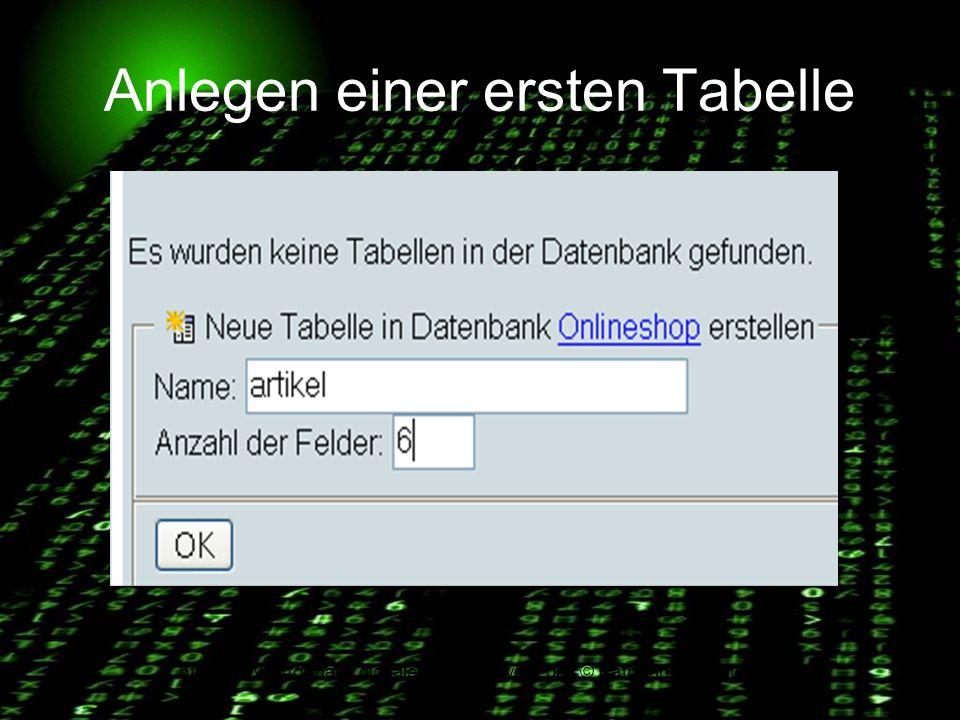 http://www.informatik.digitale-schule-bayern.de/ © Katharina Brachmann Anlegen einer ersten Tabelle