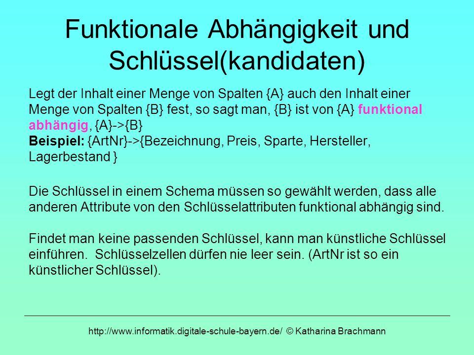 http://www.informatik.digitale-schule-bayern.de/ © Katharina Brachmann Funktionale Abhängigkeit und Schlüssel(kandidaten) Legt der Inhalt einer Menge