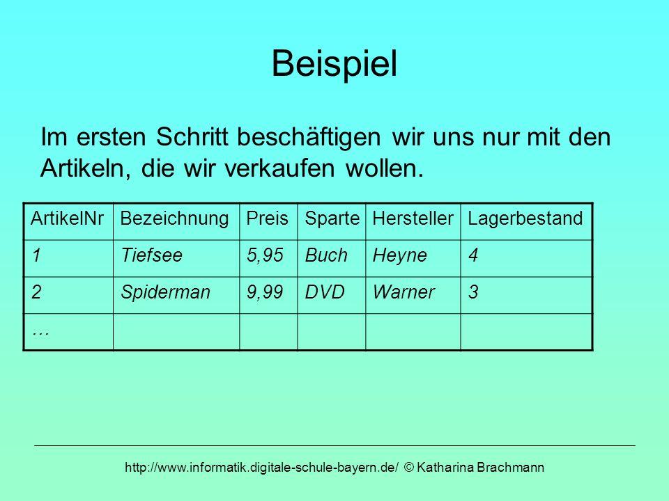 http://www.informatik.digitale-schule-bayern.de/ © Katharina Brachmann Beispiel Betrachtet man die Artikel als Objekte der Klasse ARTIKEL, so ergibt sich folgendes UML-Diagramm: ARTIKEL ArtikelNr Bezeichnung Preis Sparte Hersteller Lagerbestand KLASSENBEZEICHNER Attribute Methoden gibt es nicht.